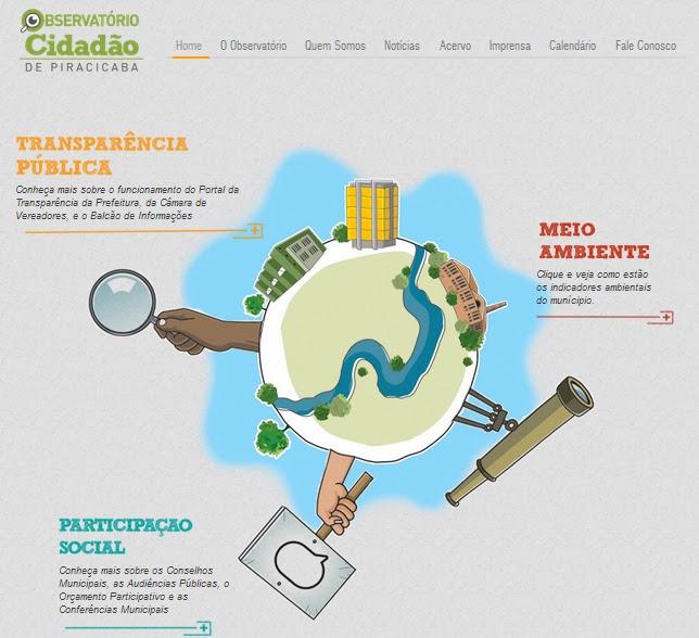 Projeto de Piracicaba, o Observatório Cidadão, é finalista de prêmio internacional para Inovação e Sustentabilidade.
