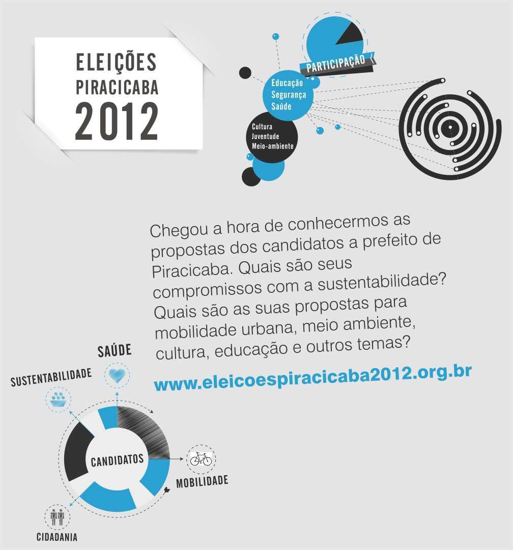 Eleitor pode consultar site para conhecer as propostas de candidatos para a sustentabilidade de Piracicaba